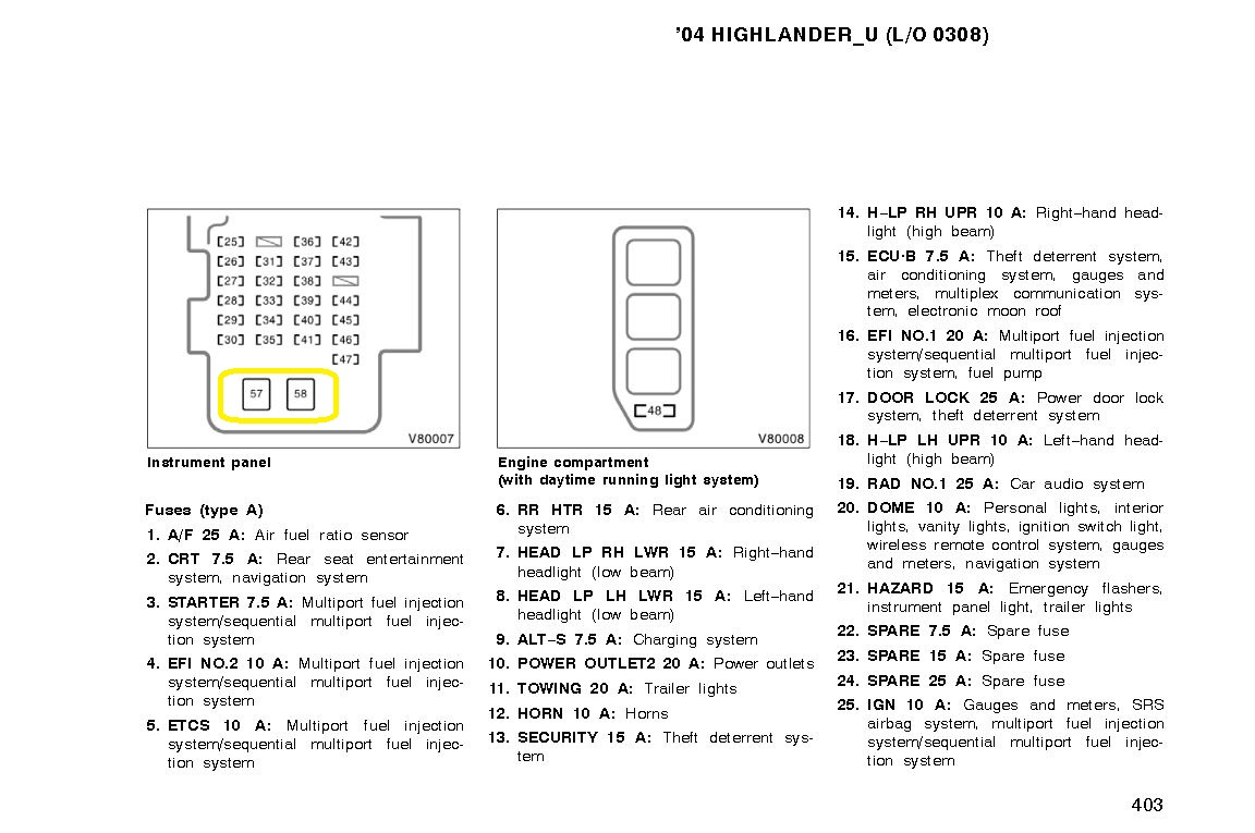 d9bd6169-3c04-4c22-aa5a-ff7888a1329d_highlander fuse2.JPG