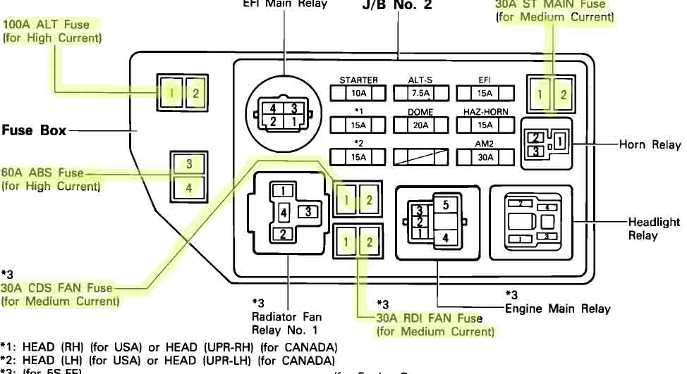 d91617df-566c-45fa-a1c9-71bdb1700dec_2003-toyota-camry-fuse-box-diagram-cHarJie.jpg