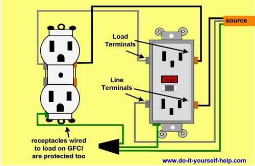 4f5ac338-5d6c-44fd-95a9-a02a41e01d57_GFCI_receptacle.jpg