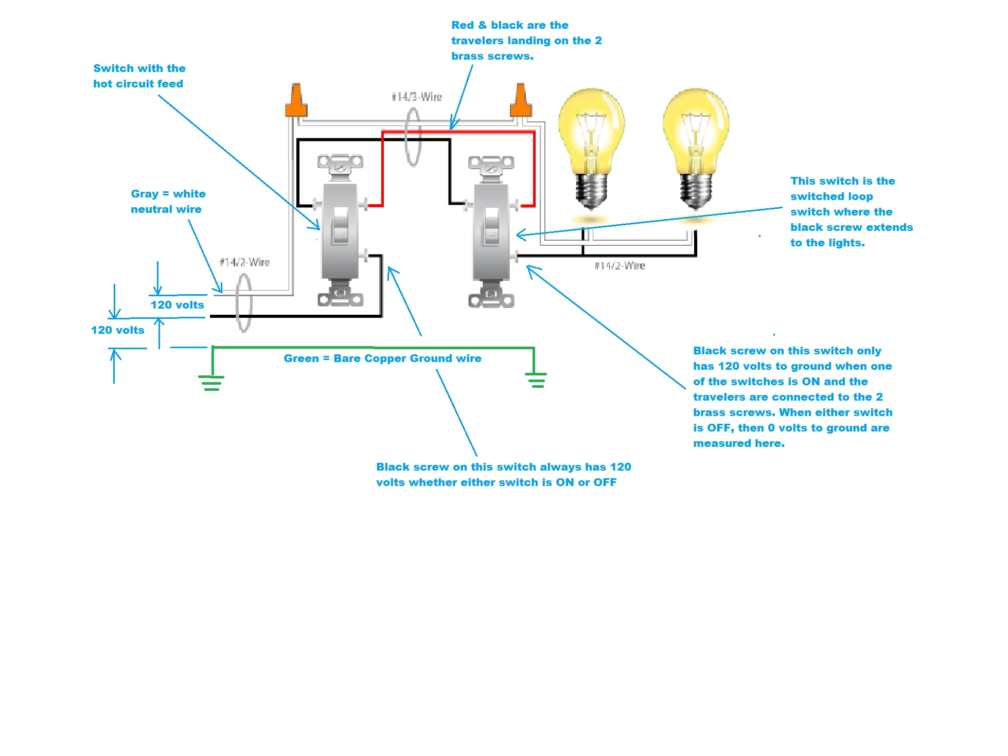57cf4c63-0681-4684-b524-1c821bc0807d_3-way switch notes.jpg