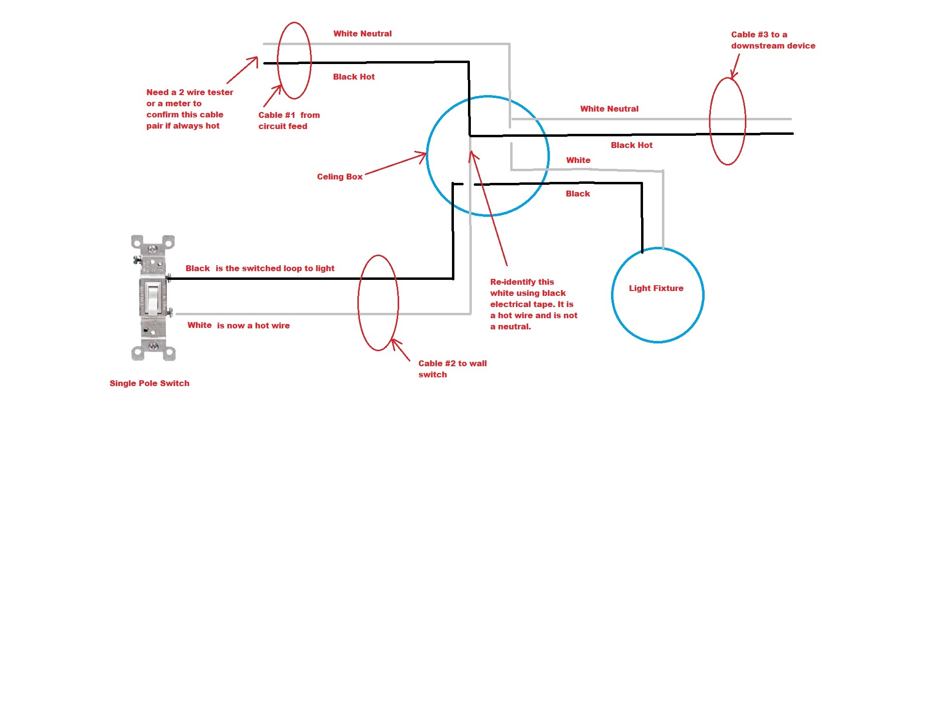 c4ebdc8d-c0c2-43a4-8439-6a116bb296b0_3 cable ceiling box.jpg