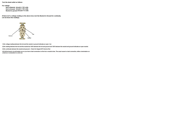 db84770b-4db4-4714-9523-9f618d7f9b0c_Receptacle Testing.jpg