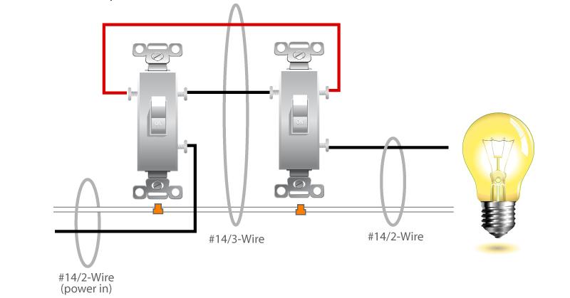 f308e909-92c0-4255-b329-d0ba263cf76f_3-way-switch.jpg